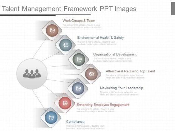 Talent Management Framework Ppt Images
