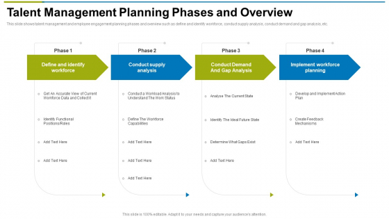 Talent Management Planning Phases And Overview Ppt Pictures Mockup PDF