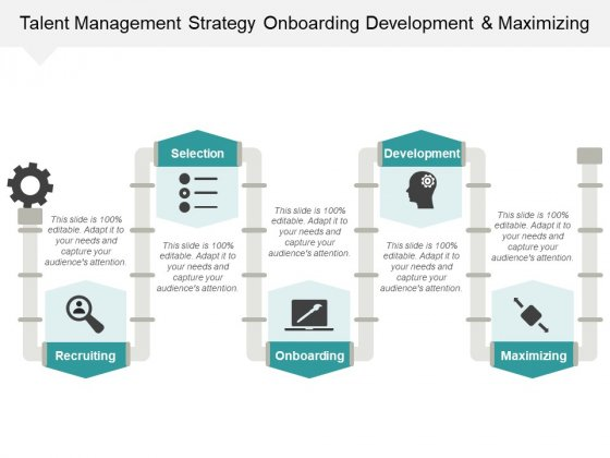 Talent Management Strategy Onboarding Development And Maximizing Ppt PowerPoint Presentation Styles Graphics Example