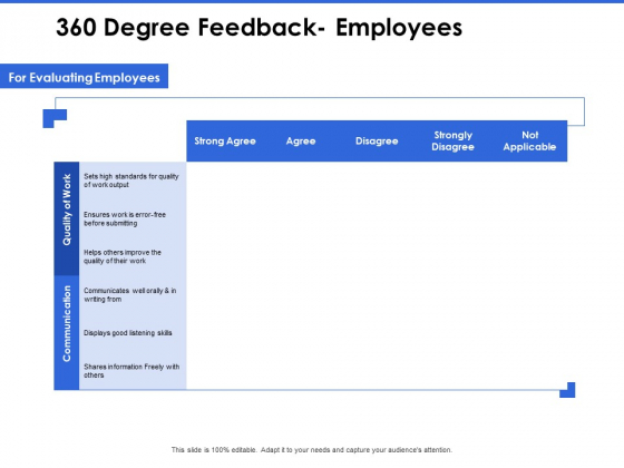 Talent Management Systems 360 Degree Feedback Employees Ppt Inspiration Backgrounds PDF