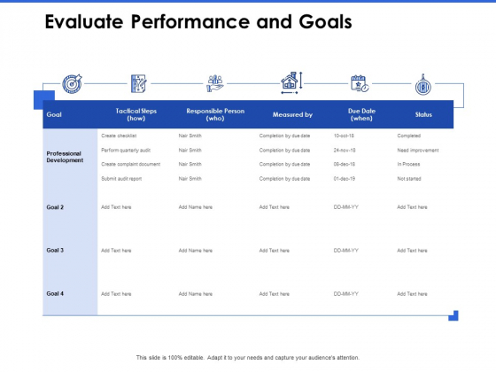 Talent Management Systems Evaluate Performance And Goals Ppt Layouts Icons PDF
