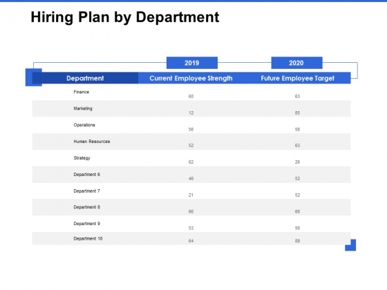 Talent Management Systems Hiring Plan By Department Ppt Summary Topics PDF