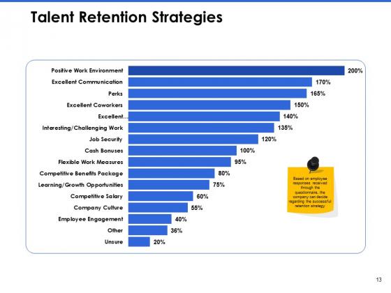Talent_Management_Systems_Ppt_PowerPoint_Presentation_Complete_Deck_With_Slides_Slide_13