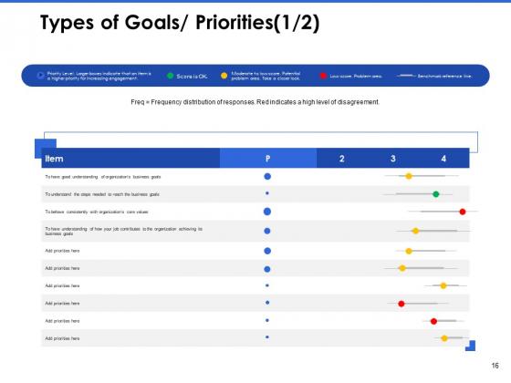 Talent_Management_Systems_Ppt_PowerPoint_Presentation_Complete_Deck_With_Slides_Slide_16