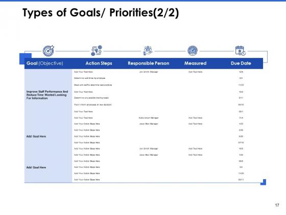 Talent_Management_Systems_Ppt_PowerPoint_Presentation_Complete_Deck_With_Slides_Slide_17