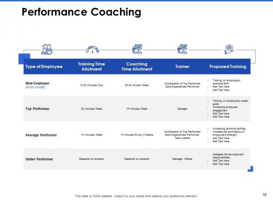 Talent_Management_Systems_Ppt_PowerPoint_Presentation_Complete_Deck_With_Slides_Slide_18
