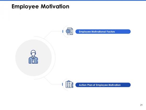 Talent_Management_Systems_Ppt_PowerPoint_Presentation_Complete_Deck_With_Slides_Slide_21