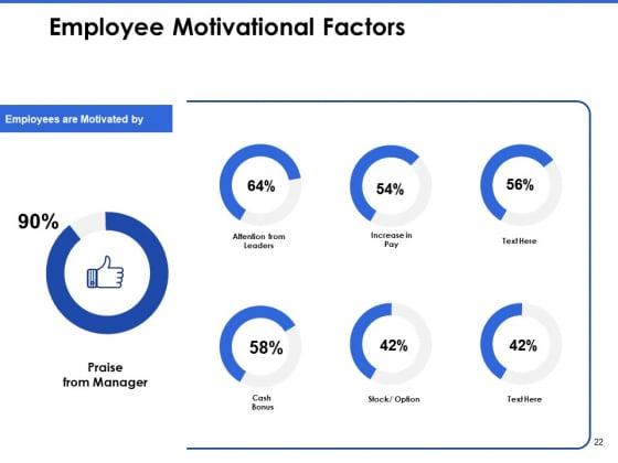Talent_Management_Systems_Ppt_PowerPoint_Presentation_Complete_Deck_With_Slides_Slide_22