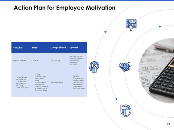 Talent_Management_Systems_Ppt_PowerPoint_Presentation_Complete_Deck_With_Slides_Slide_23