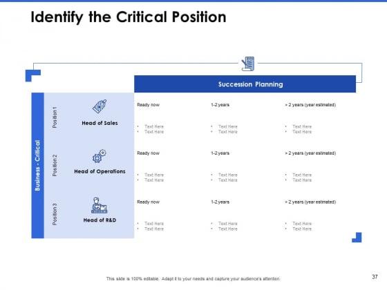 Talent_Management_Systems_Ppt_PowerPoint_Presentation_Complete_Deck_With_Slides_Slide_37