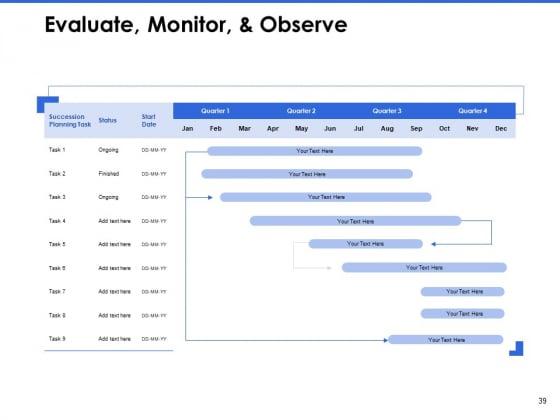 Talent_Management_Systems_Ppt_PowerPoint_Presentation_Complete_Deck_With_Slides_Slide_39