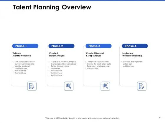 Talent_Management_Systems_Ppt_PowerPoint_Presentation_Complete_Deck_With_Slides_Slide_4