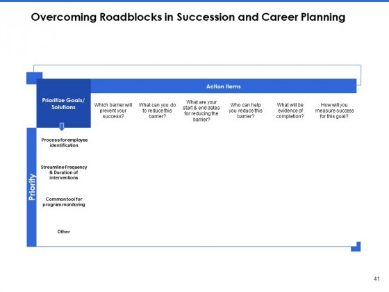 Talent_Management_Systems_Ppt_PowerPoint_Presentation_Complete_Deck_With_Slides_Slide_41