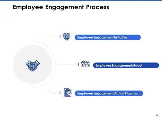 Talent_Management_Systems_Ppt_PowerPoint_Presentation_Complete_Deck_With_Slides_Slide_42
