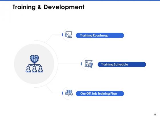 Talent_Management_Systems_Ppt_PowerPoint_Presentation_Complete_Deck_With_Slides_Slide_46