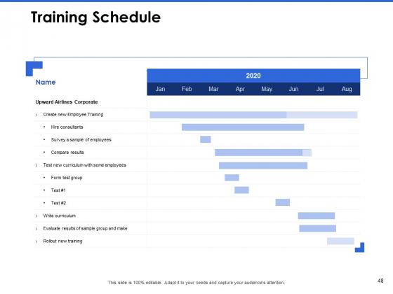 Talent_Management_Systems_Ppt_PowerPoint_Presentation_Complete_Deck_With_Slides_Slide_48