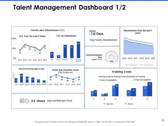 Talent_Management_Systems_Ppt_PowerPoint_Presentation_Complete_Deck_With_Slides_Slide_52