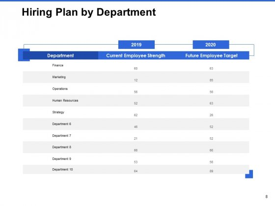 Talent_Management_Systems_Ppt_PowerPoint_Presentation_Complete_Deck_With_Slides_Slide_8
