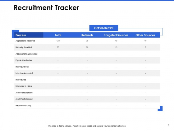 Talent_Management_Systems_Ppt_PowerPoint_Presentation_Complete_Deck_With_Slides_Slide_9