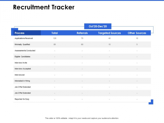 Talent Management Systems Recruitment Tracker Ppt Icon Graphic Tips PDF