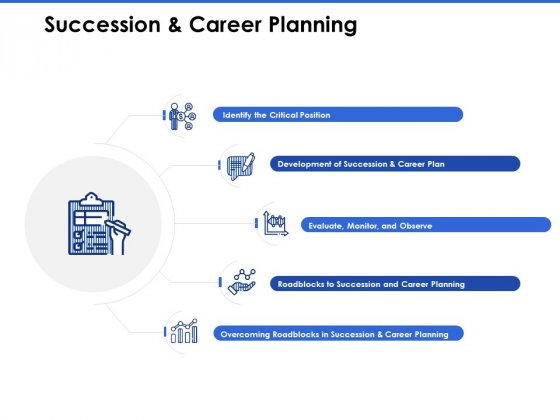 Talent Management Systems Succession And Career Planning Ppt Icon Tips PDF