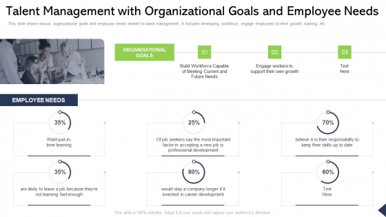 Talent Management With Organizational Goals And Employee Needs Ppt Infographic Template Tips PDF