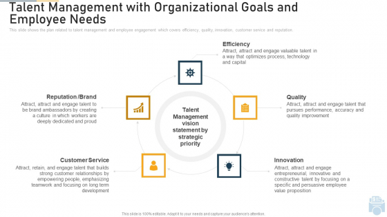 Talent Management With Organizational Goals And Employee Needs Quality Ppt Infographics Designs Download PDF