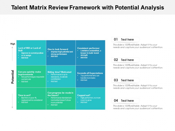 Talent Matrix Review Framework With Potential Analysis Ppt PowerPoint Presentation Gallery Example Introduction PDF