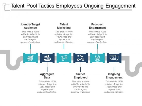 Talent Pool Tactics Employees Ongoing Engagement Ppt PowerPoint Presentation File Slide Portrait
