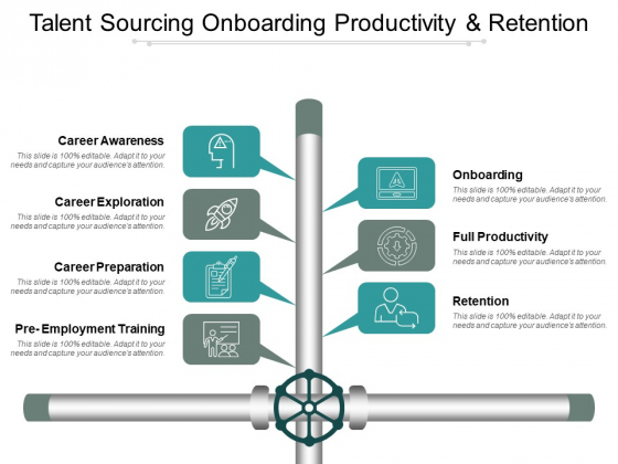 Talent Sourcing Onboarding Productivity And Retention Ppt PowerPoint Presentation Show Images