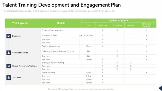 Talent Training Development And Engagement Plan Ppt Infographic Template File Formats PDF