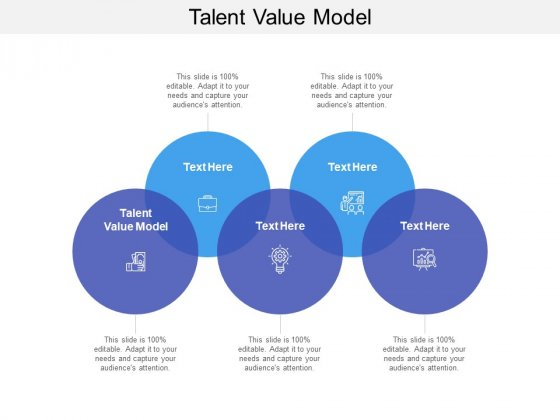 Talent Value Model Ppt PowerPoint Presentation Outline Format Ideas Cpb