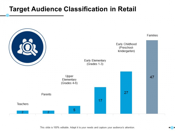 Target Audience Classification In Retail Early Elementary Ppt PowerPoint Presentation Infographics Maker