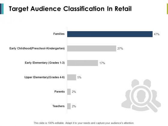 Target Audience Classification In Retail Ppt PowerPoint Presentation Inspiration Layouts