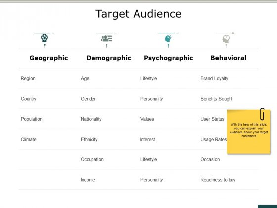 Target Audience Ppt PowerPoint Presentation Professional Display