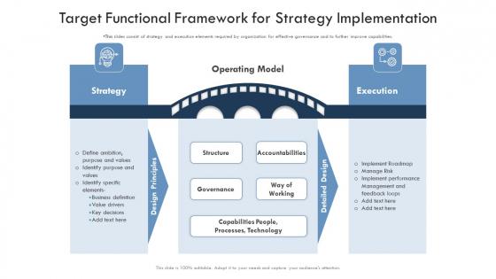 Target Functional Framework For Strategy Implementation Diagrams PDF