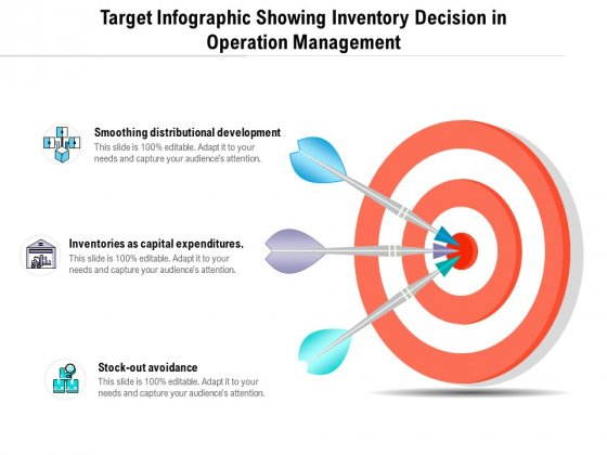 Target Infographic Showing Inventory Decision In Operation Management Ppt PowerPoint Presentation Infographic Template Images PDF
