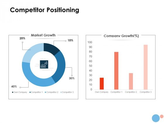 Target Market Competitor Positioning Ppt Layouts Guidelines PDF