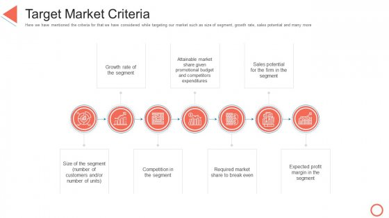Target Market Criteria STP Approaches In Retail Marketing Inspiration PDF