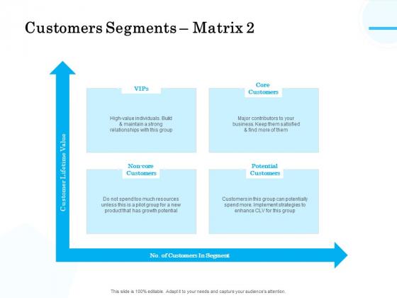 Target Market Segmentation Customers Segments Matrix Value Ppt PowerPoint Presentation File Samples PDF