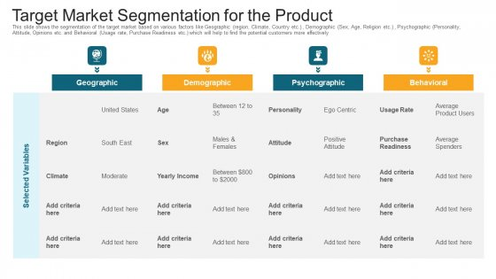 Target Market Segmentation For The Product Ppt Gallery Designs PDF