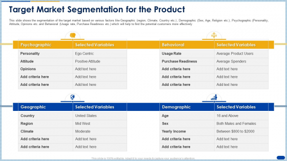 Target Market Segmentation For The Product Ppt Styles Shapes PDF