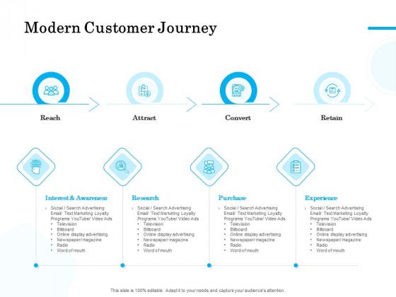 Target_Market_Segmentation_Modern_Customer_Journey_Ppt_PowerPoint_Presentation_Ideas_Good_PDF_Slide_1