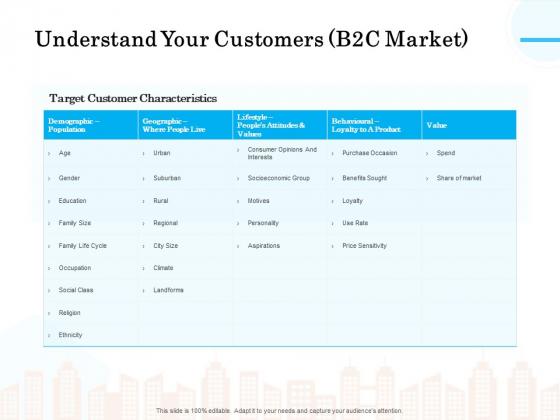 Target Market Segmentation Understand Your Customers B2C Market Ppt PowerPoint Presentation Outline Examples PDF