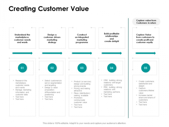 Target Market Strategy Creating Customer Value Ppt Infographic Template Example File