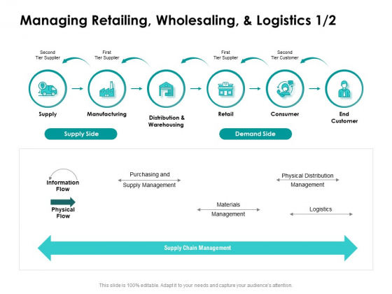 Target Market Strategy Managing Retailing Wholesaling And Logistics Ppt Styles Topics PDF