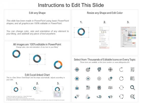 Target_Market_Strategy_Marketing_Management_Dashboard_Profit_Ppt_Summary_Clipart_PDF_Slide_2