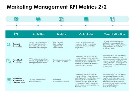 Target Market Strategy Marketing Management KPI Metrics Trend Ppt Infographics Graphics Download PDF