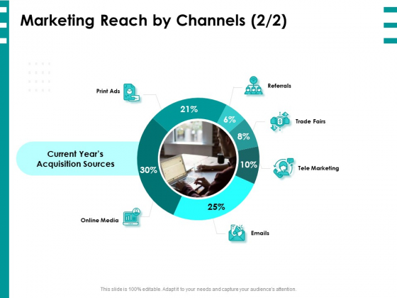 Target Market Strategy Marketing Reach By Channels Print Ppt File Guidelines PDF