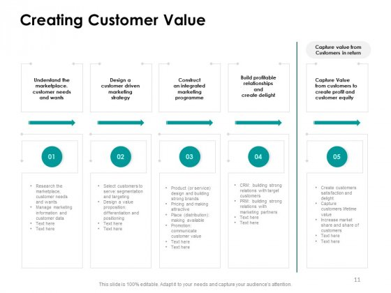 Target_Market_Strategy_Ppt_PowerPoint_Presentation_Complete_Deck_With_Slides_Slide_11